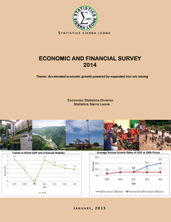 econmic and financial survey 2014 report cover